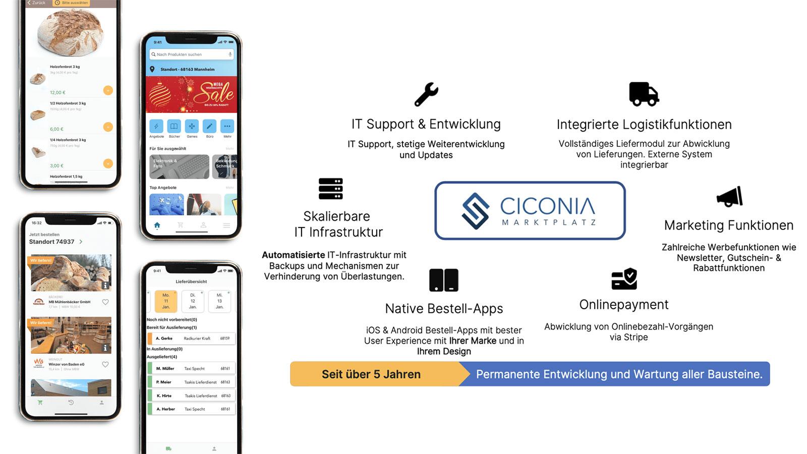 Ihr Digitalisierungsbaukasten für den regionalen Onlinehandel mit Lieferlogistik