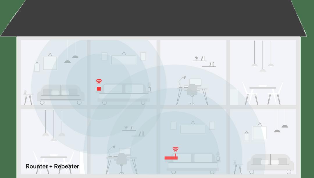 Utöka räckvidden på ditt nätverk hemma med en repeeater.
