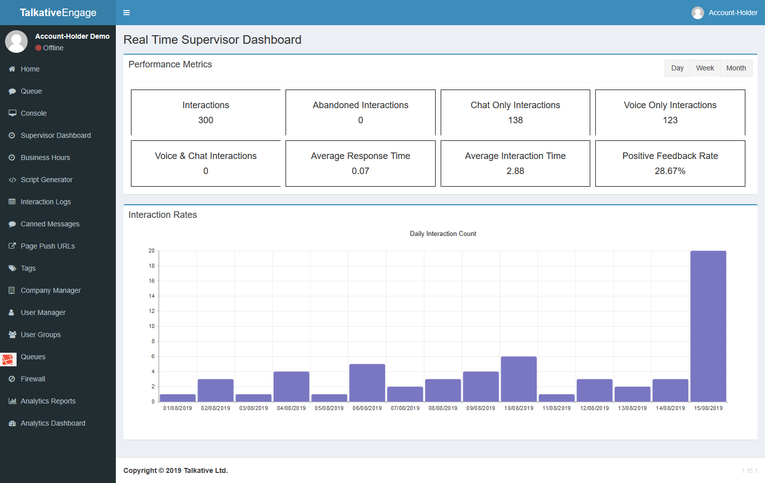 Talkative Engage real-time supervisor dashboard