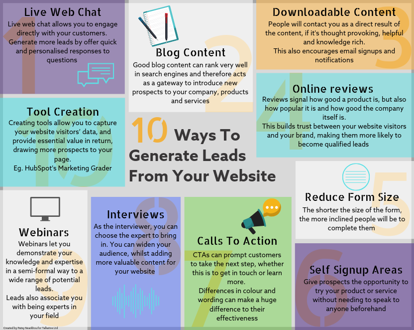 Ways to generate leads infographic