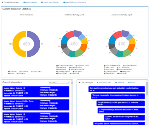 Talkative Agent Dashboard Analytics Contact centre