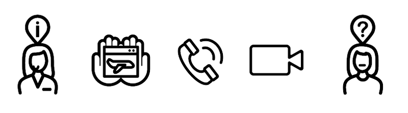 Talkative icons live chat web calling video calling agent