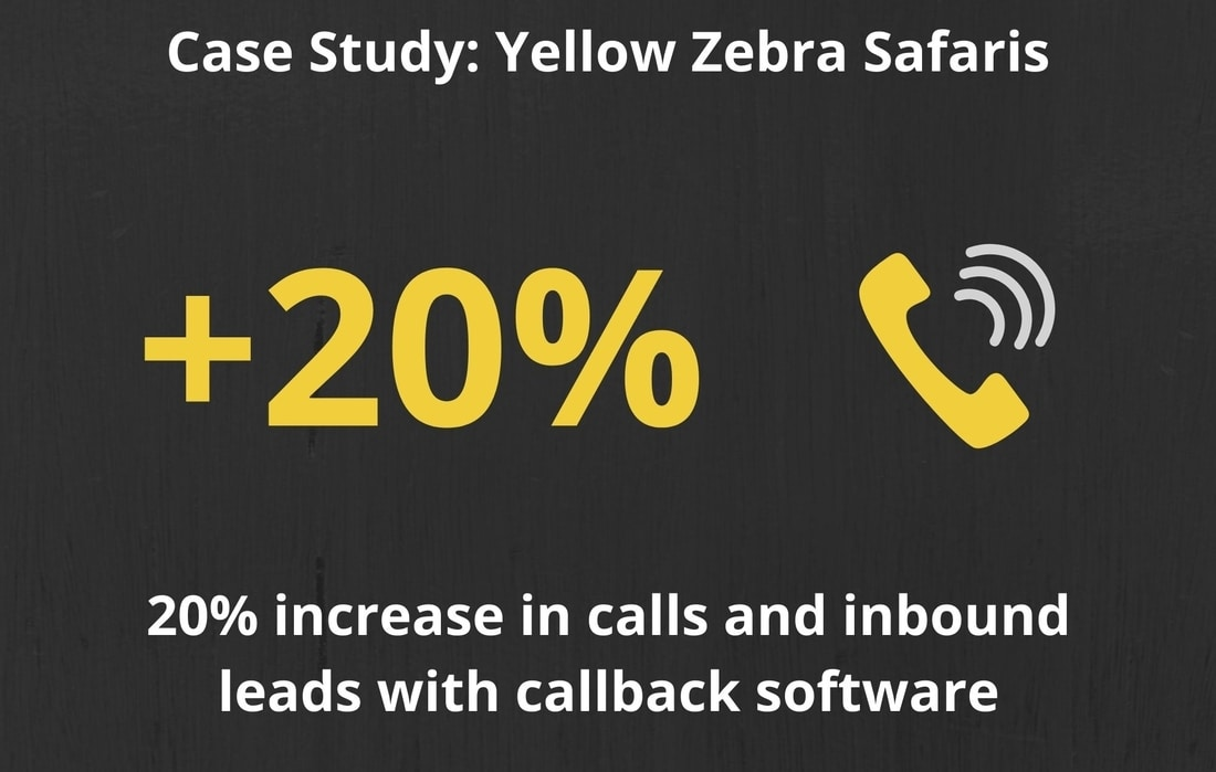 callback option increases inbound leads