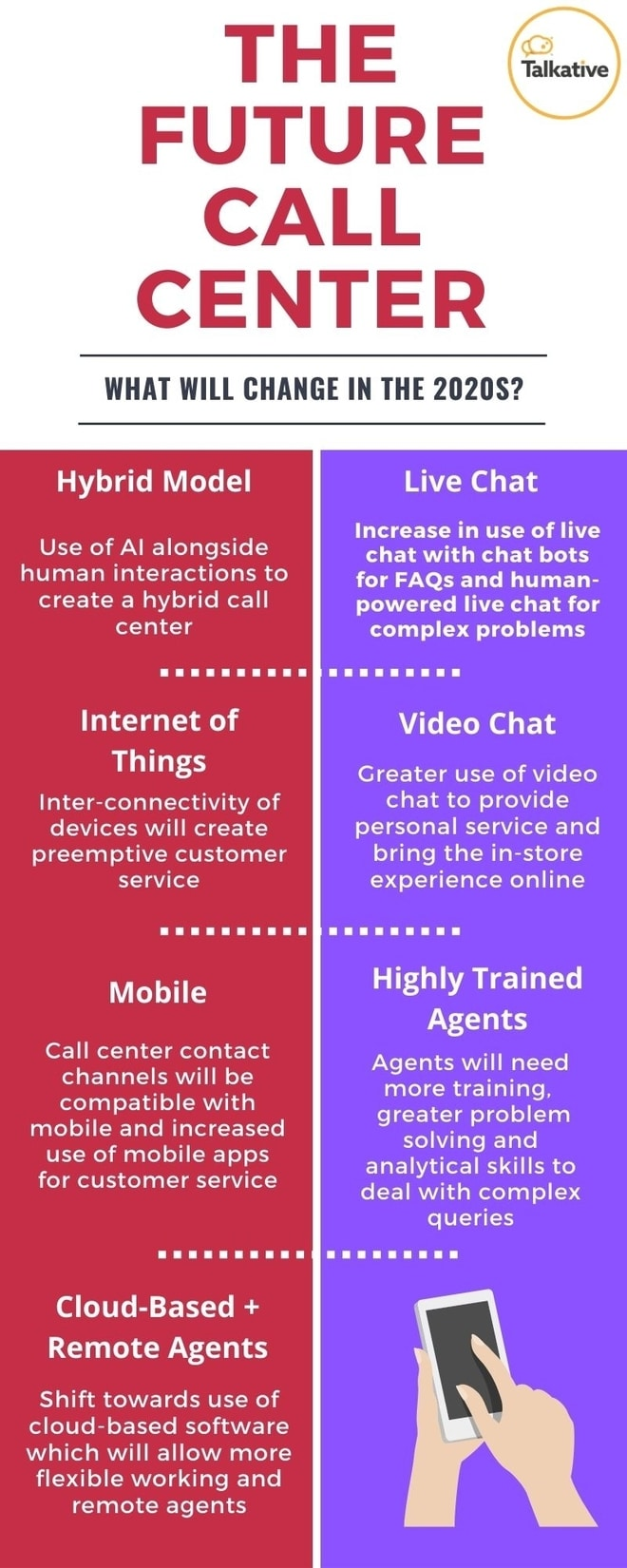 The Future of Call Centers