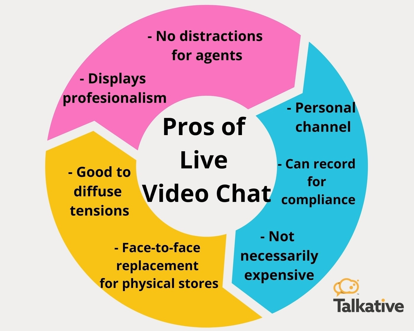 Pros of Live video chat