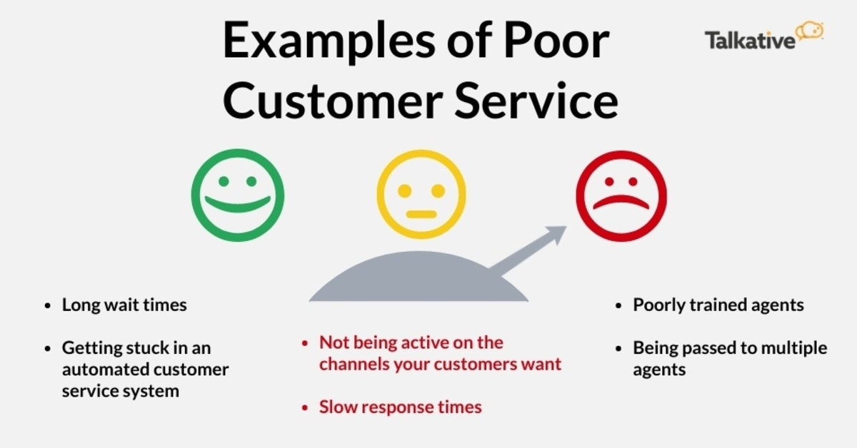 Examples of poor customer service