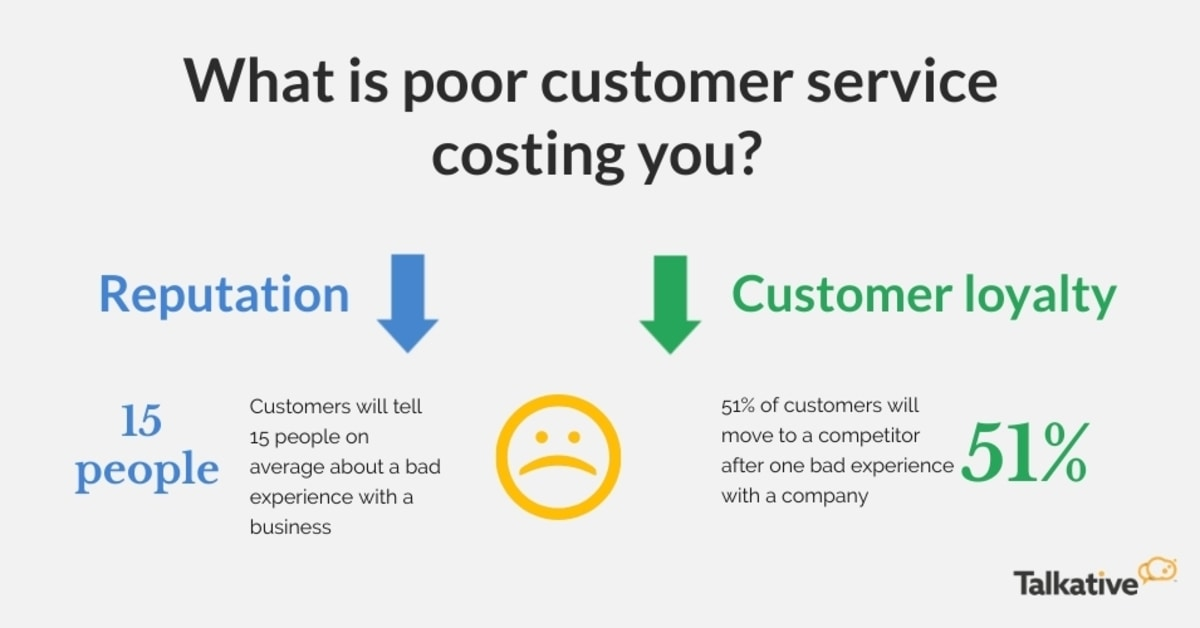 Affects of poor customer service