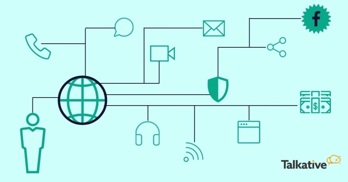 Channels of website communication