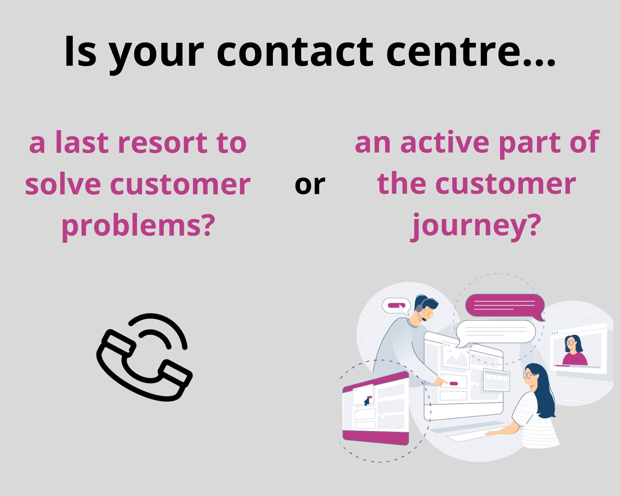role of contact centre in digital transformation