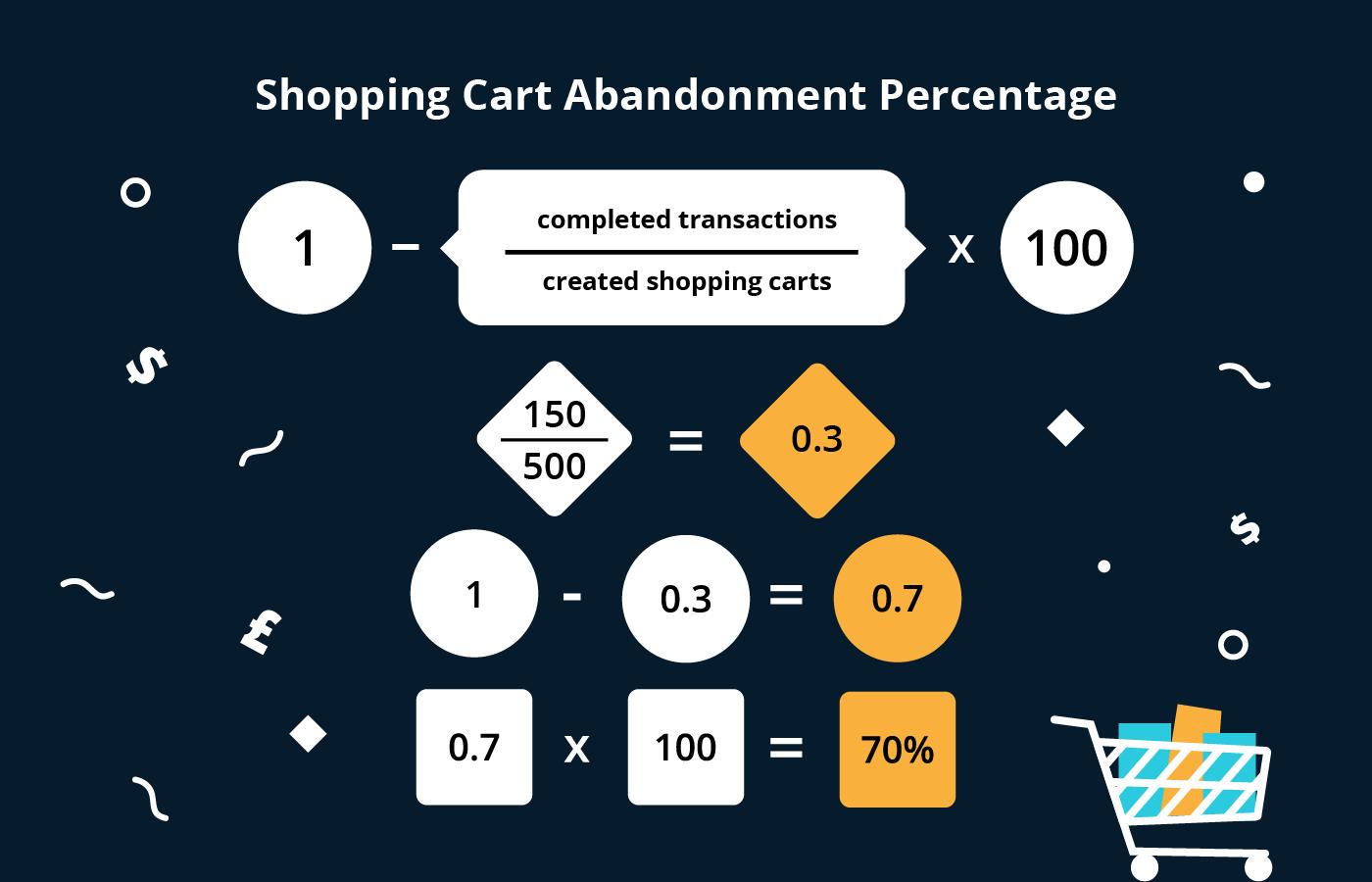 shopping cart abandonment percentage formula