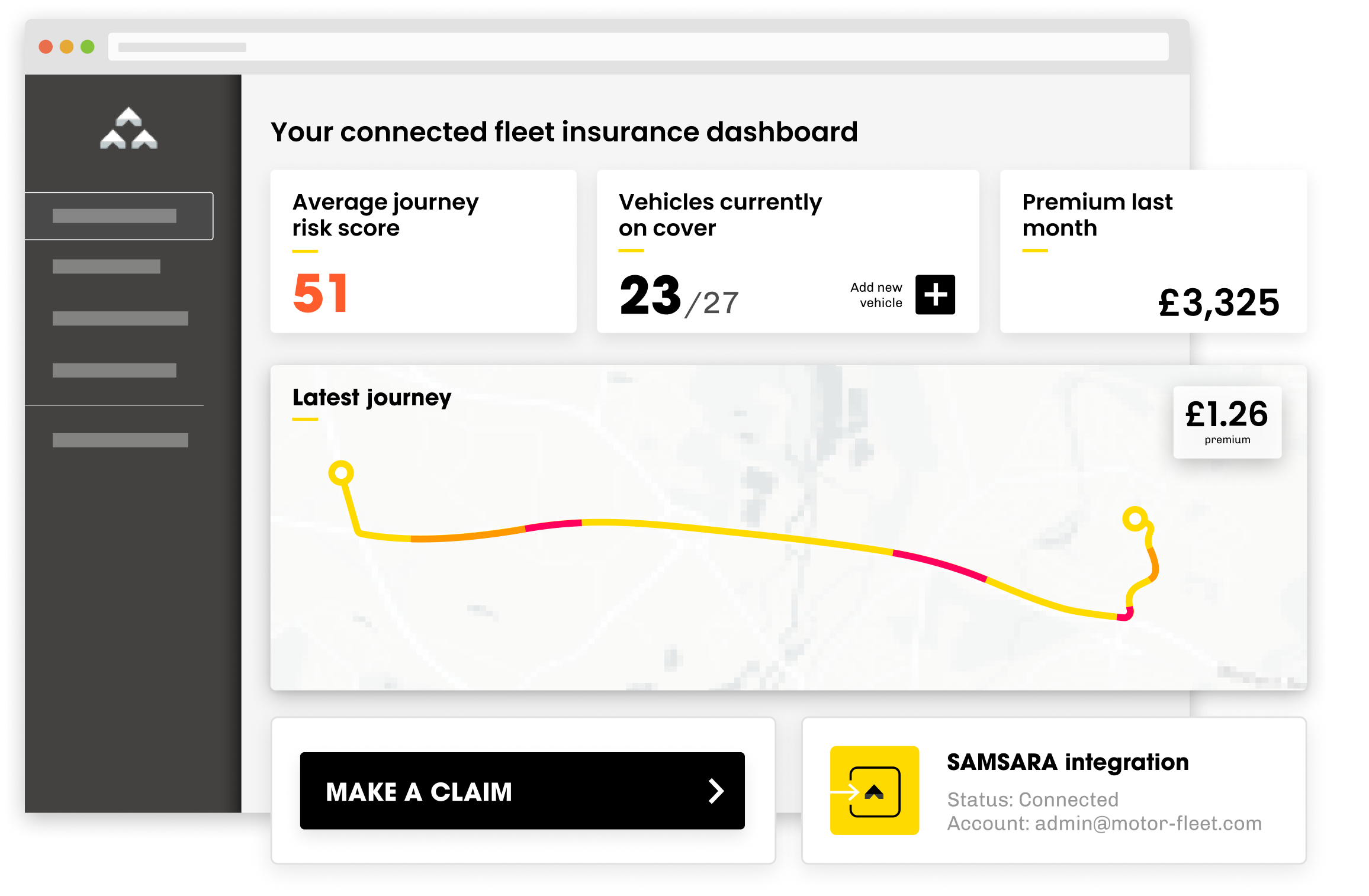 Insurance and risk intelligence dashboard.