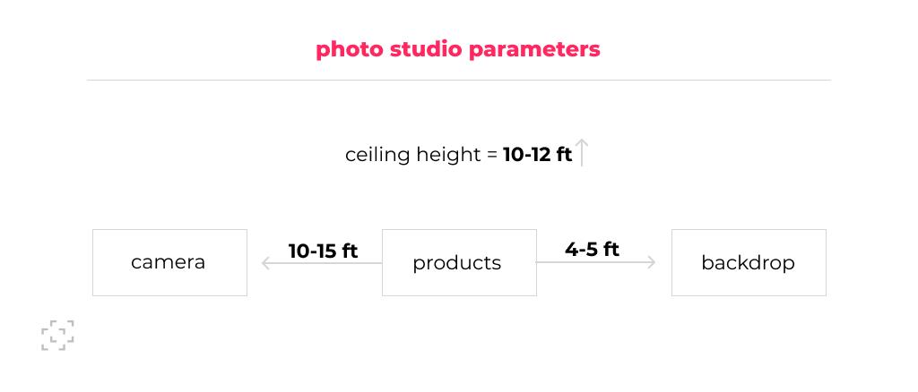 minimum photo studio size parameters