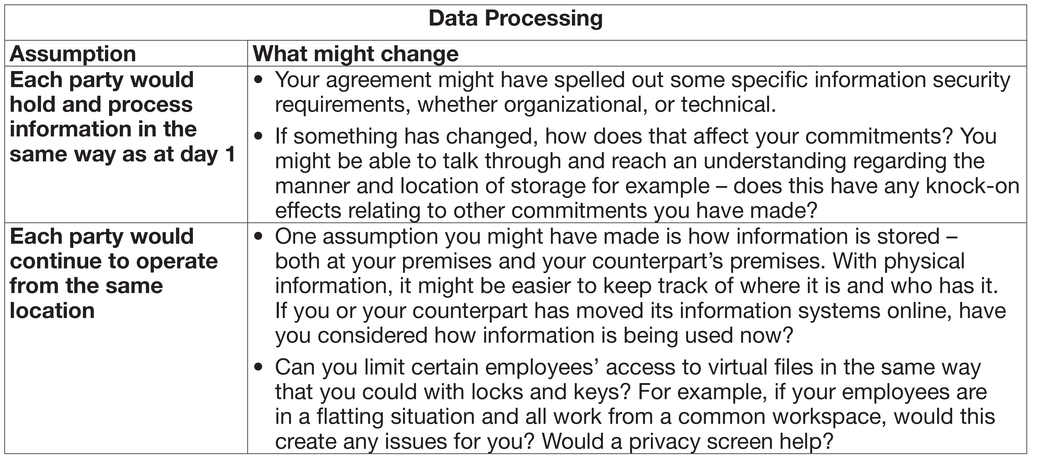 What are the assumptions and things to consider for data processing arrangements?