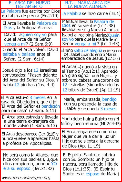 CUADRO-SOBRE-EL-ARCA