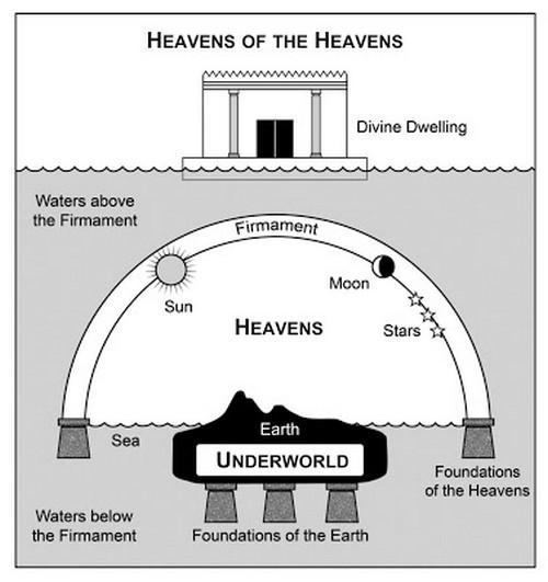cosmologia hebrea 5