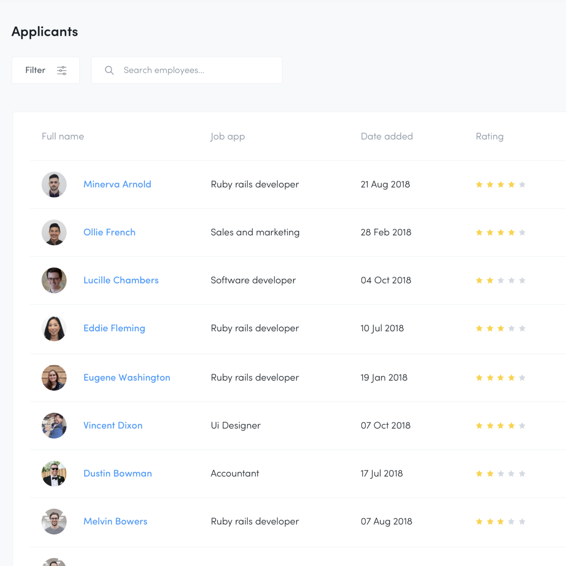 ats applicant tracking system, applicant tracking software, online applicant tracking system, candidate applicant tracking system