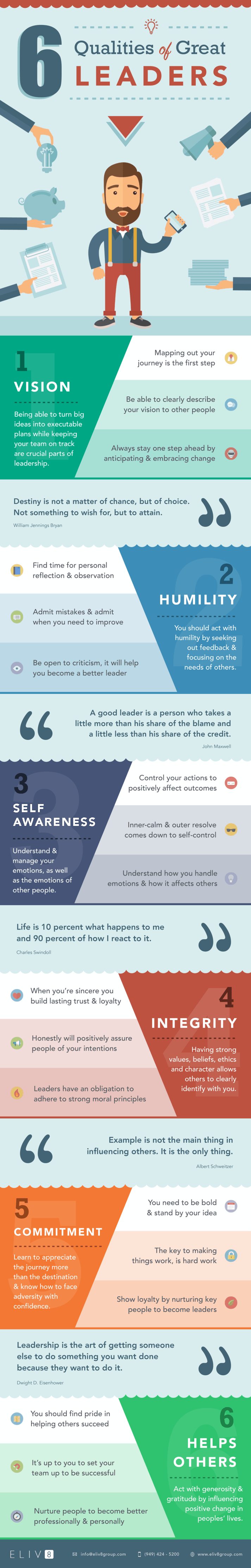sales-leadership-infographic