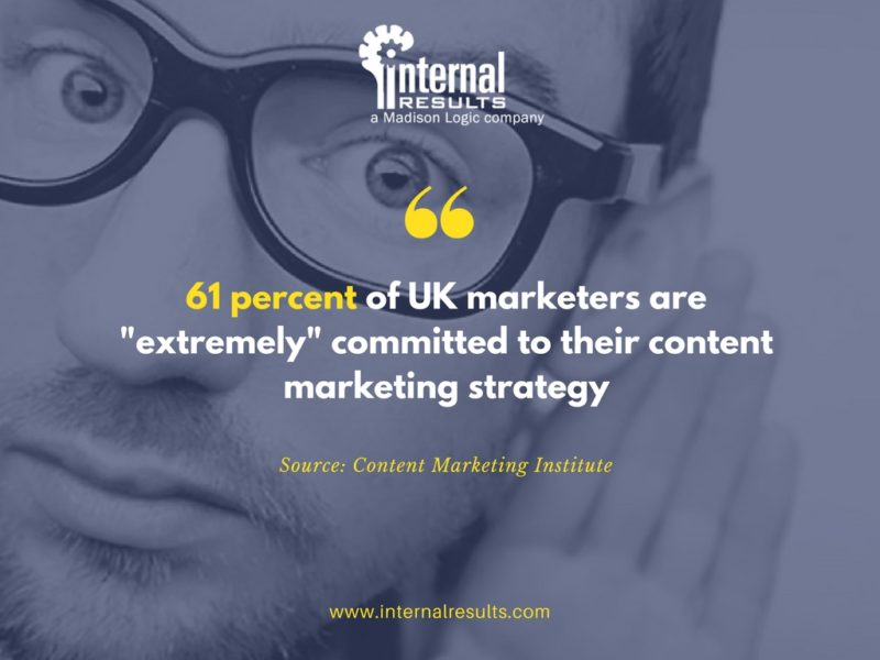 61 percent of UK marketers are extremely committed to their content marketing strategy