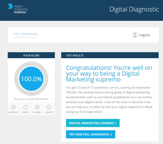 Digital Marketing Institute Interactive Content Quiz