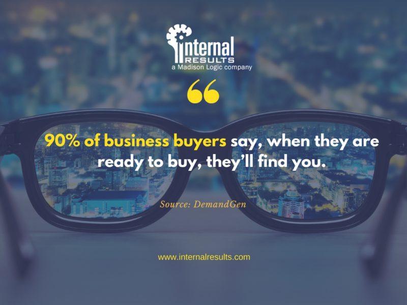 content marketing strategy insight b2b buyers