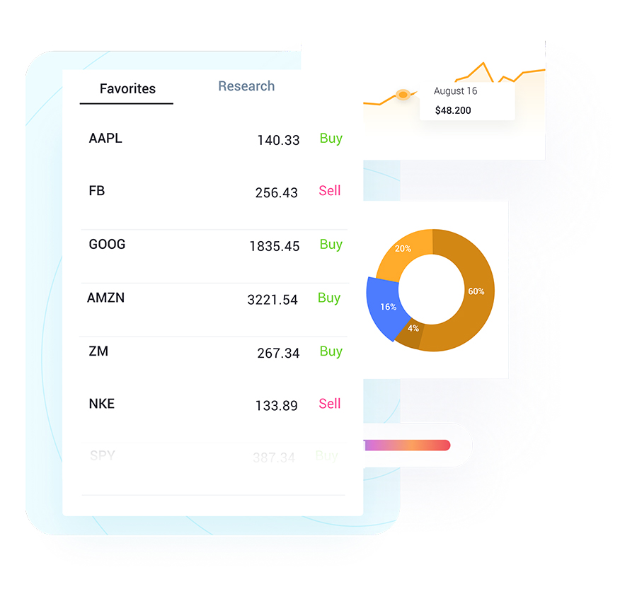 Portfolio BI interface with equity favorites, performance line chart, and pie chart.