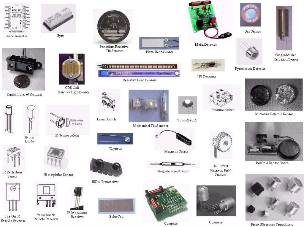 """Horizon 2020: Sensors,"" Telecom Italia"