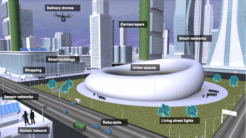 """The city of 2020,"" Tomorrow's Cities, BBC"