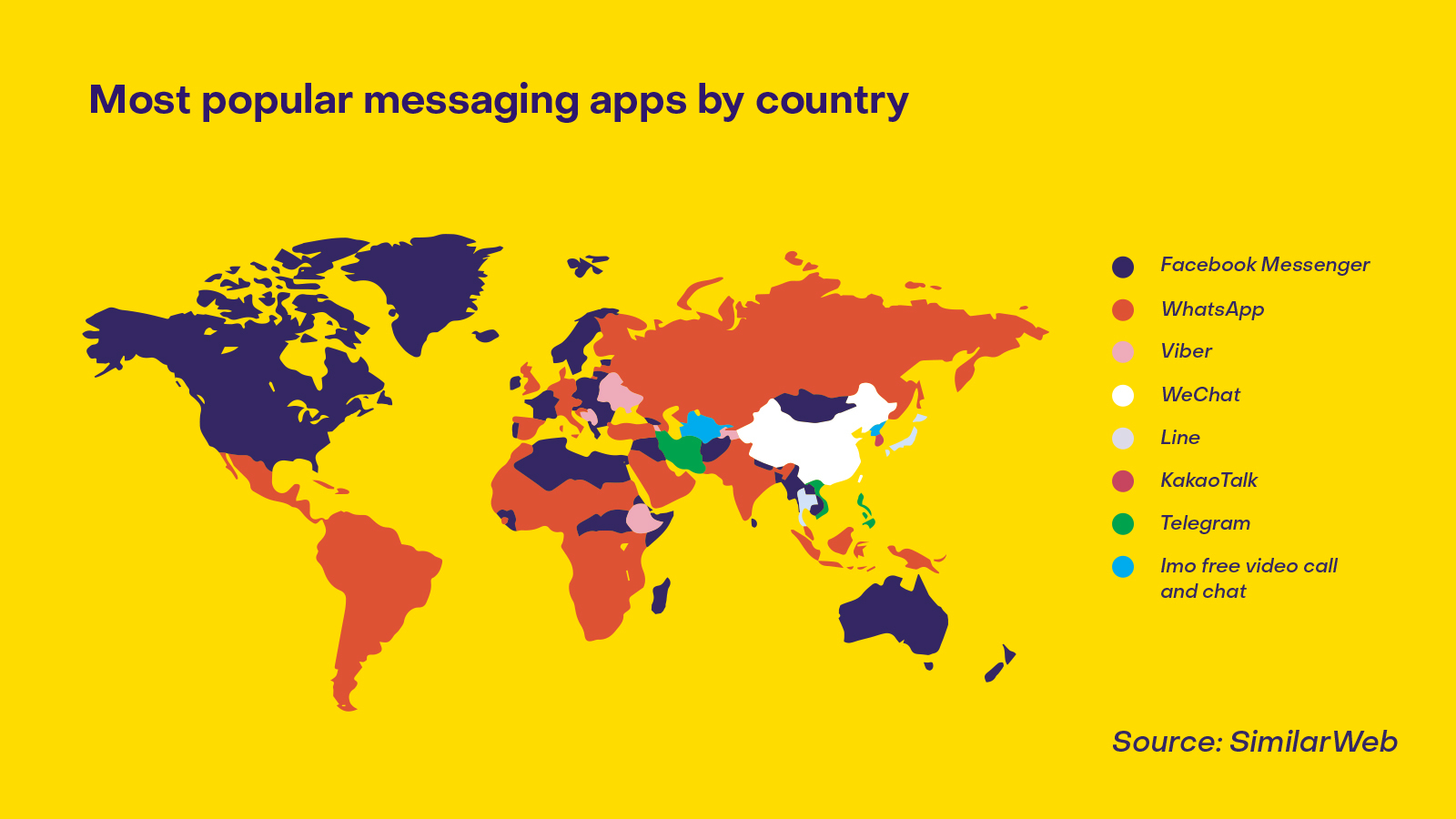 Popular messaging apps by country_Heyday