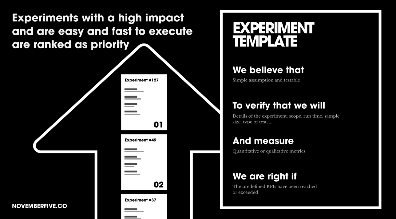 Getting results faster through high-impact, low-effort improvements