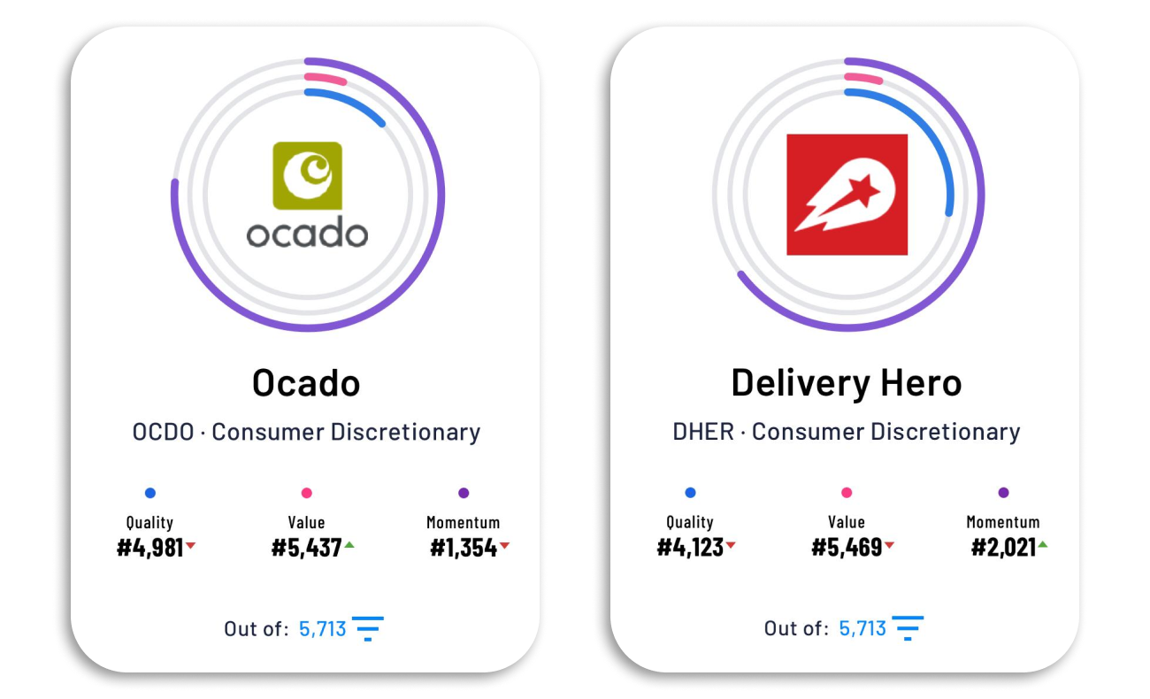 Who's Delivering Better Returns?: Ocado vs Delivery Hero