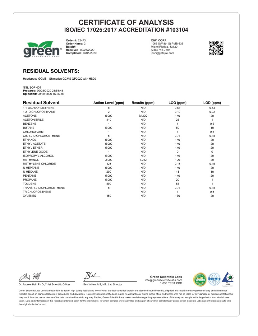 qiwi lab results