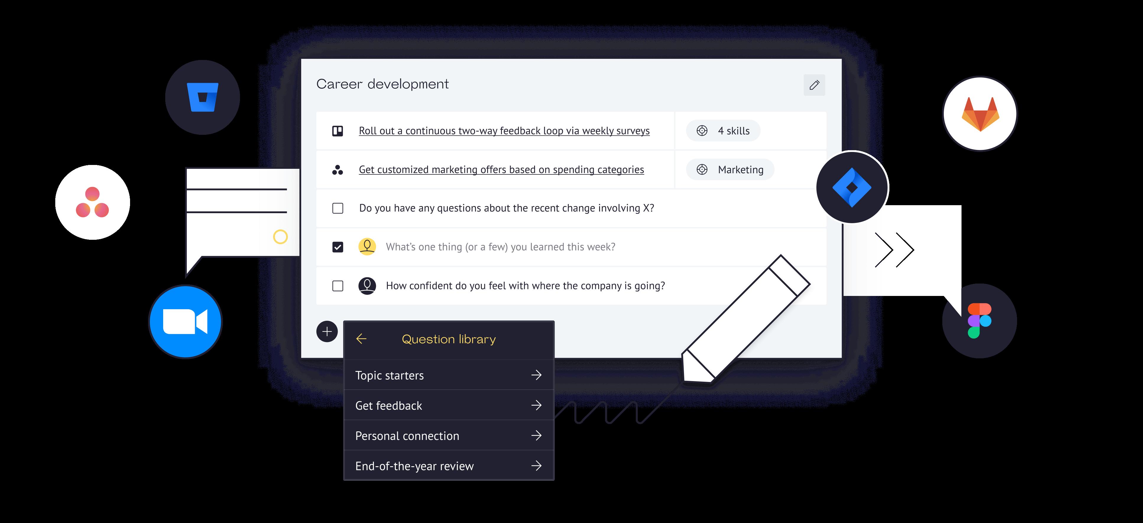 Meetings Interface