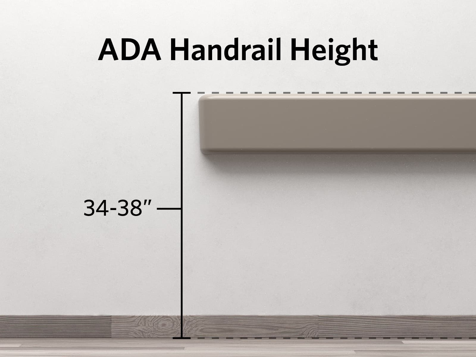 A handrail attached to a wall with a vertical line measuring 34 to 38 inches beside it