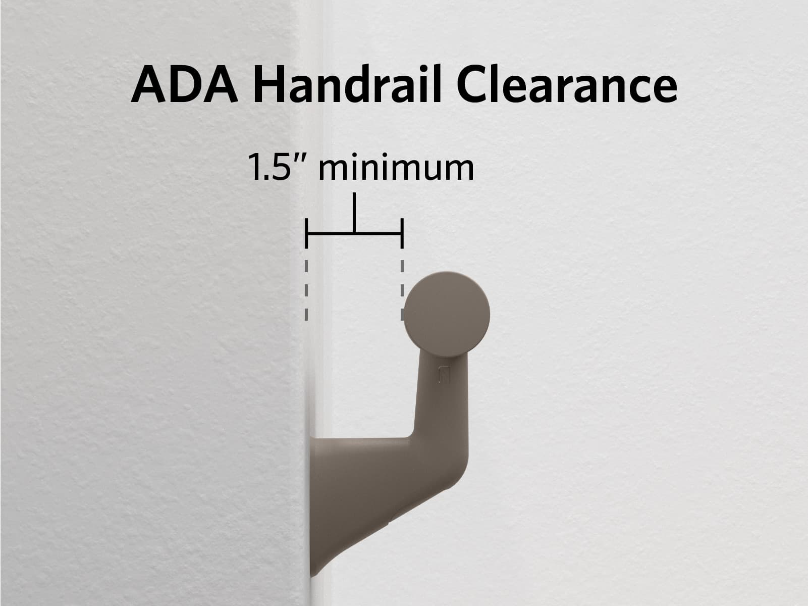 A handrail attached to a wall with a line measuring the 1.5 inch minimum clearance between it and the wall