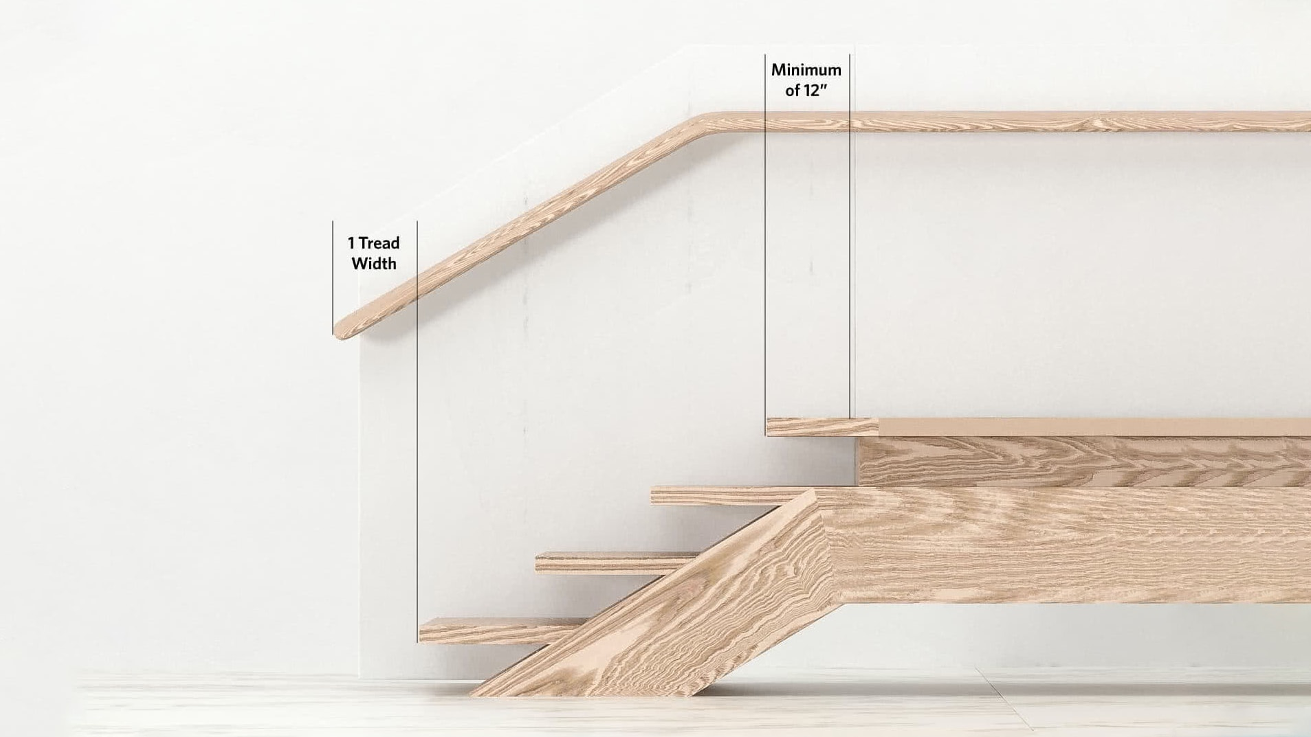 A Guide To Ada Handrails In Stairways Wallprotex