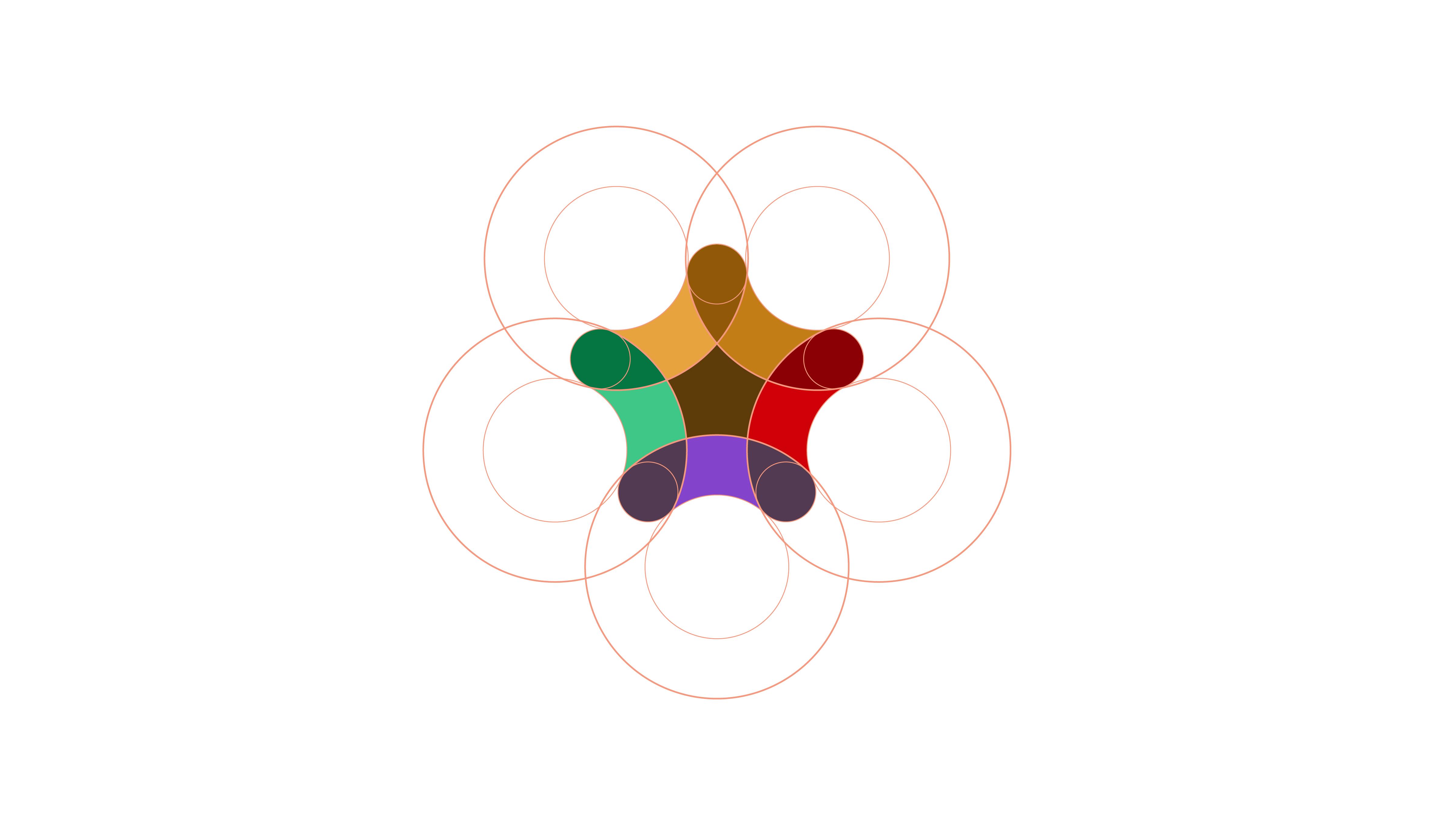 LinkedIn Employee Resource Group Black Inclusion Group logo design