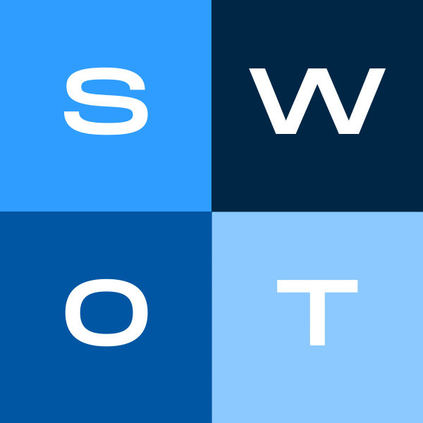 Different color squares with the letters SWOT