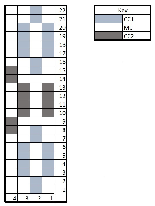 Bellish colorwork chart for stacked links colorwork swatch pattern