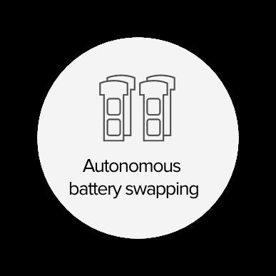 autonomous battery swapping