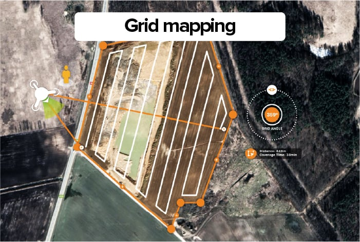 grid mapping