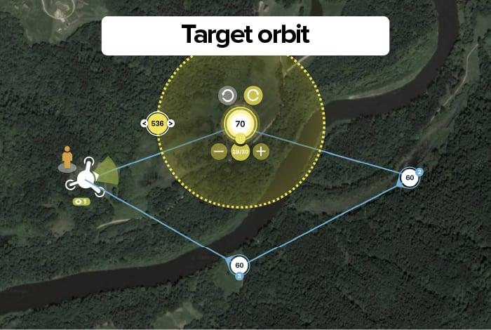 target orbit