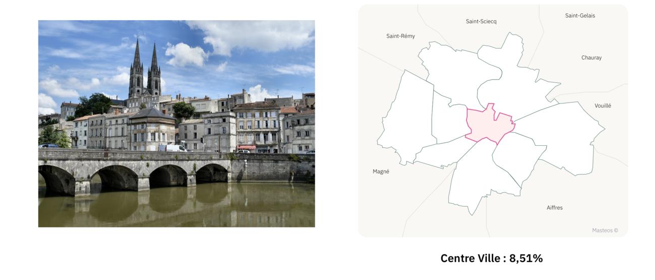 Centre ville de Niort ⎮ Carte des quartiers de Niort