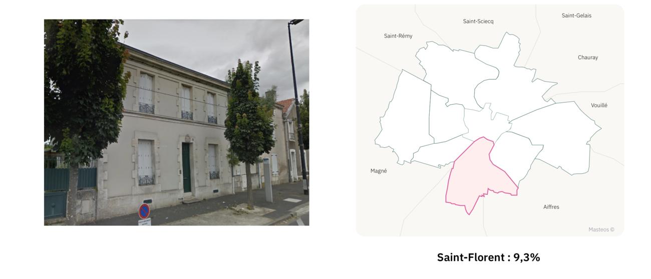Logements du quartier Saint-Florent à Niort ⎮ Carte des quartiers de Niort