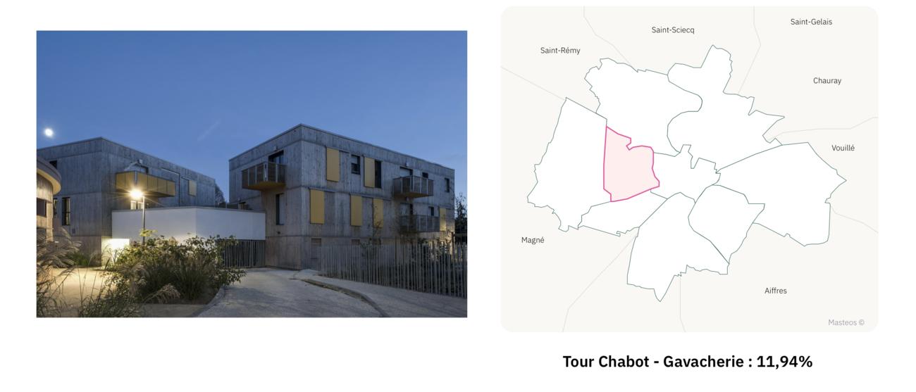 Atelier du lieu secteur Tour Chabot à Niort ⎮ Carte des quartiers de Niort