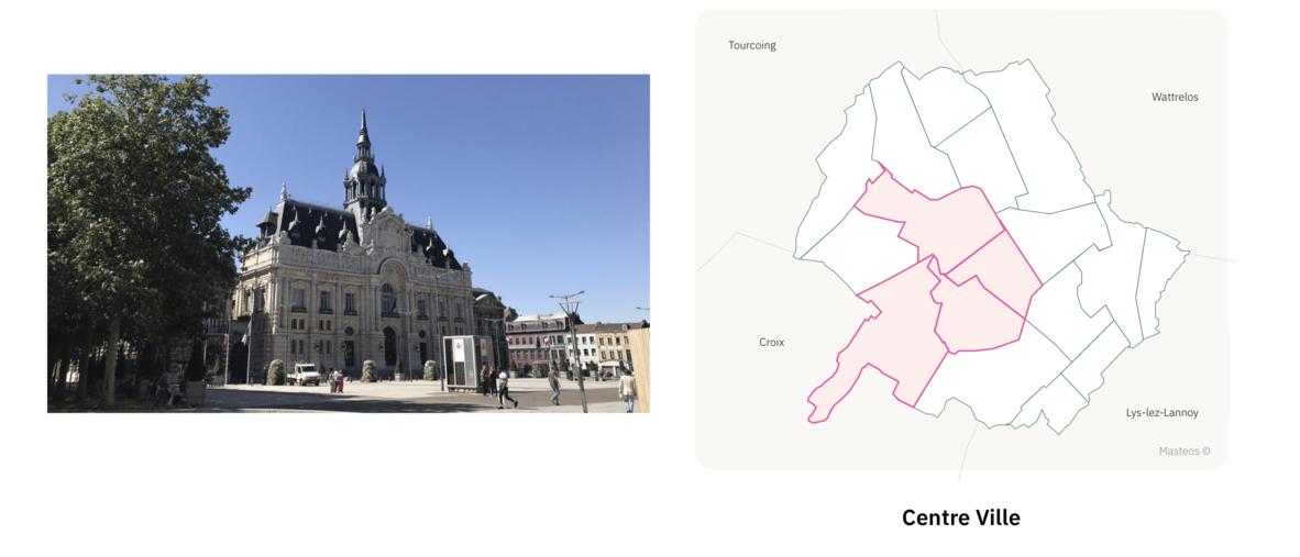 Centre ville de Roubaix ⎮ Carte des quartiers de Roubaix
