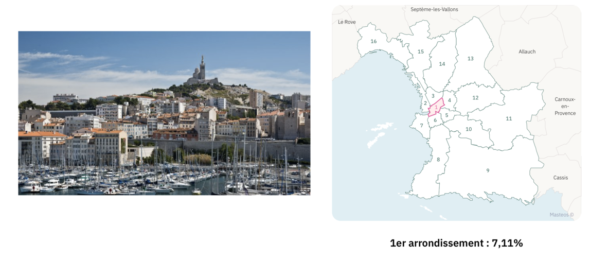 Port du premier arrondissement ⎮ Carte des arrondissements de Marseille