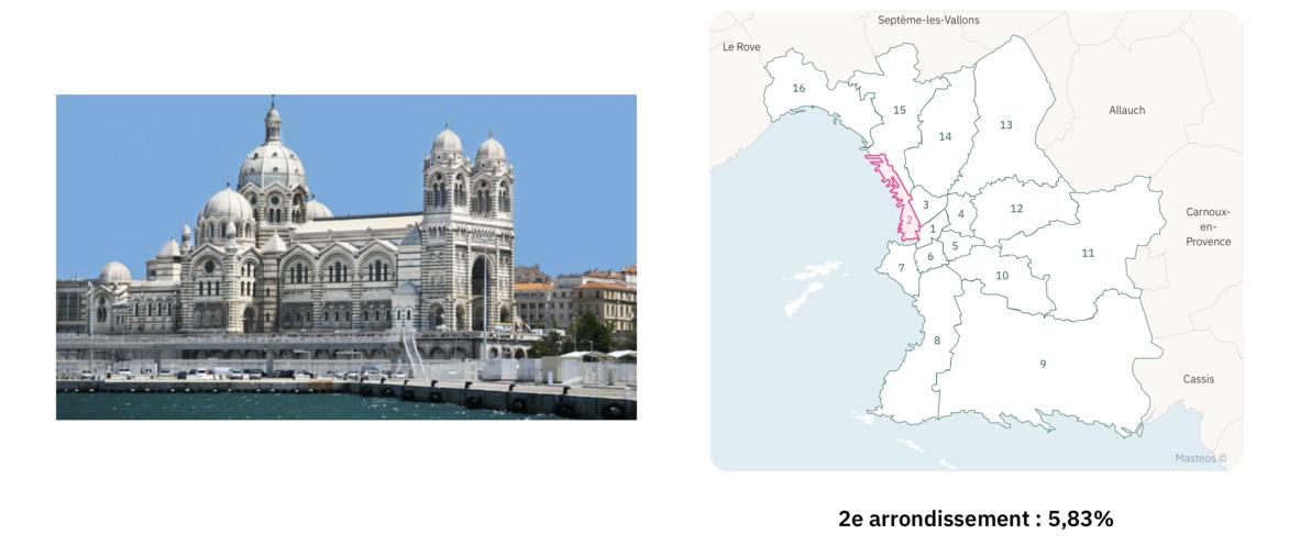 Cathédrale Sainte-Marie du deuxième arrondissement ⎮ Carte des arrondissements de Marseille