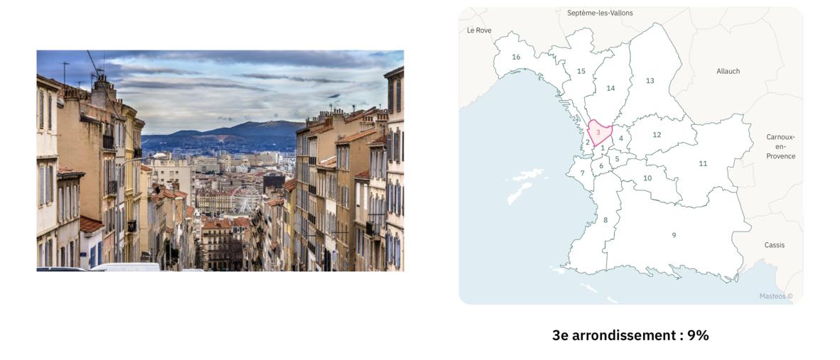 Troisième arrondissement ⎮ Carte des arrondissements de Marseille