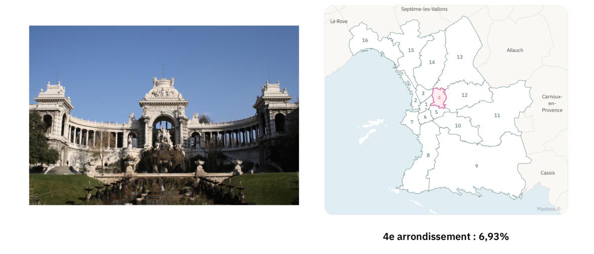 Quatrième arrondissement ⎮ Carte des arrondissements de Marseille