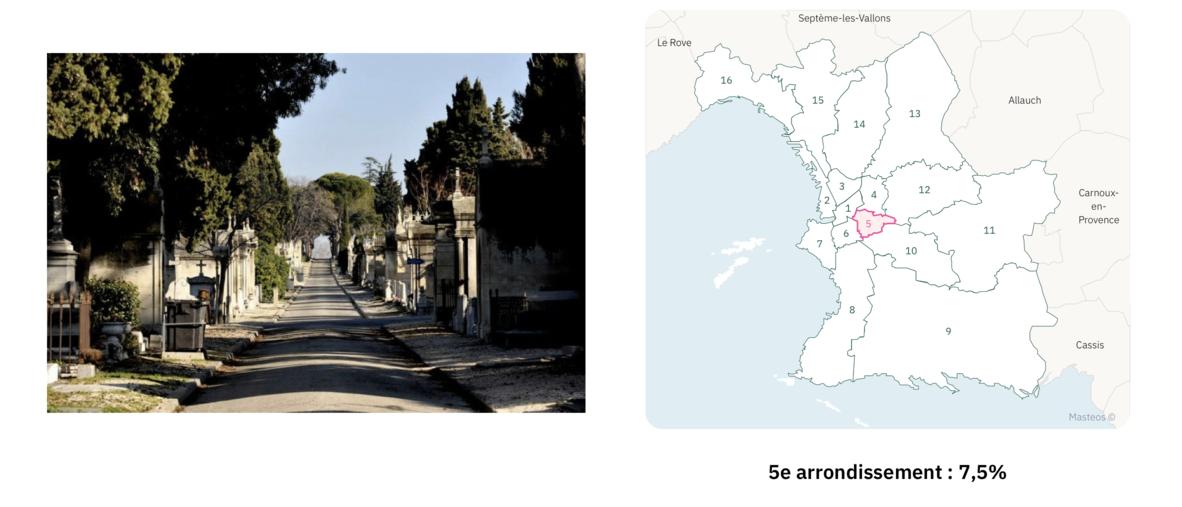 Cinquième arrondissement ⎮ Carte des arrondissements de Marseille